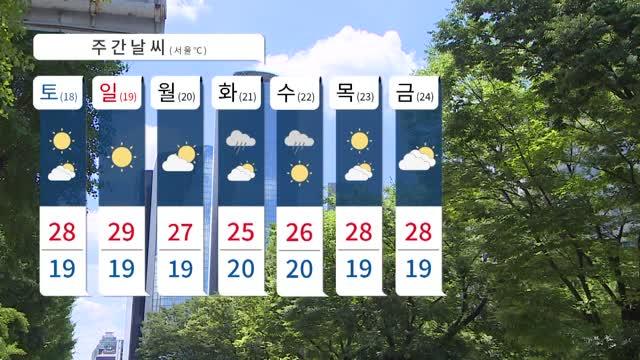 [날씨] 9월 17일